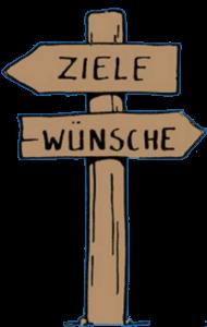 Selbstmanagement-ZRM_Selbststeuerung