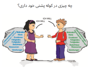 ویدیوهایی به زبان فارسی