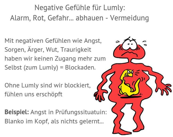 Angst-Wut-Ärger-Lumly-Blockaden