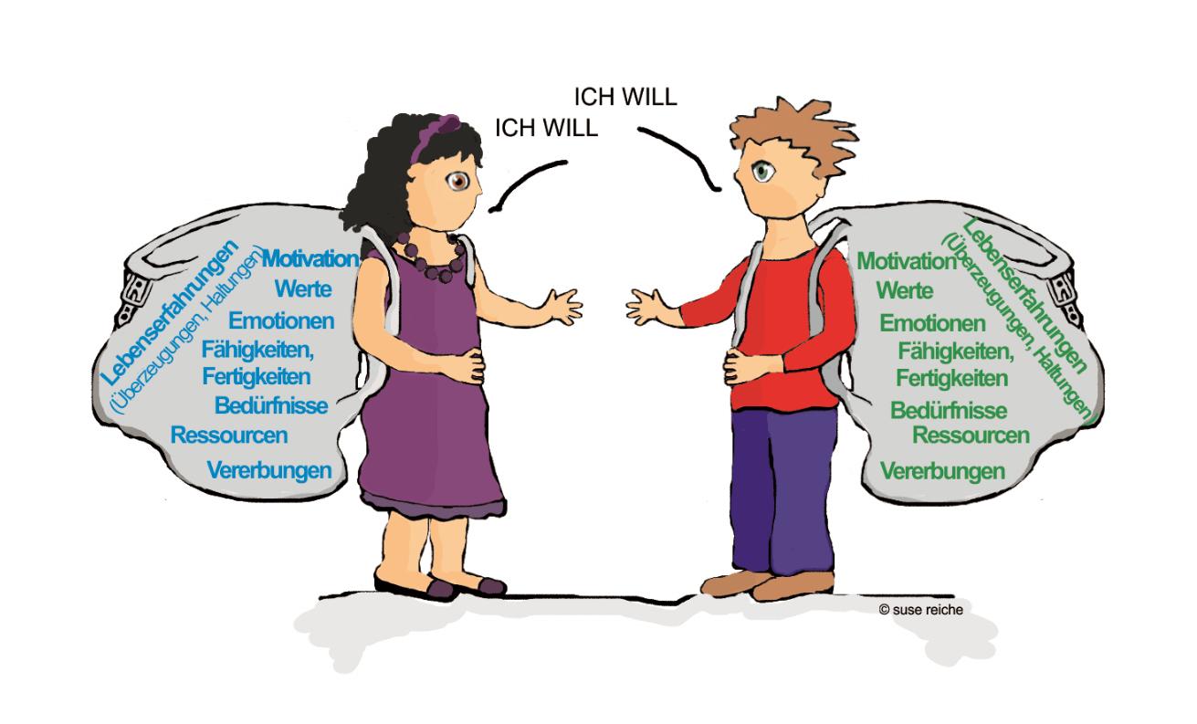 Selbststeuerung_Liebe_Partnerschaft_innere-Kinder_Beziehungs-Coaching