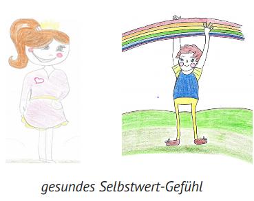 Selbstwert-Gefühl stärken! Trainings-Seminar für Paare und Einzelpersonen-Köln