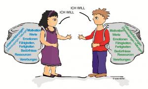 Arbeitsteam-Beziehungsteam-gute Beziehung
